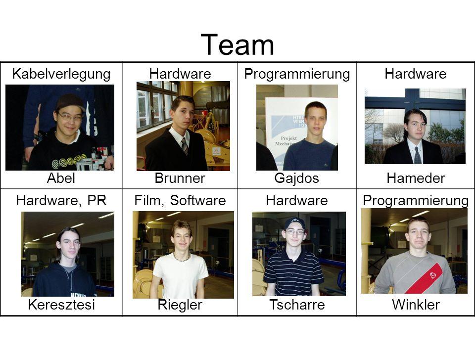 Team Kabelverlegung Abel Hardware Brunner Programmierung Gajdos Hardware Hameder Hardware, PR Keresztesi Film, Software Riegler Hardware Tscharre Prog