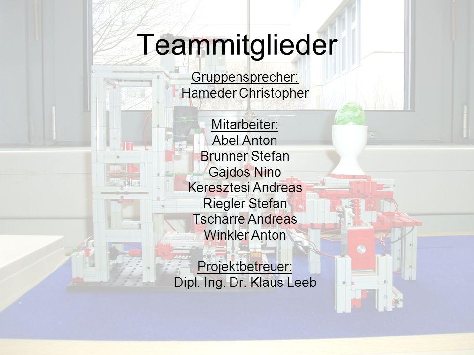Teammitglieder Gruppensprecher: Hameder Christopher Mitarbeiter: Abel Anton Brunner Stefan Gajdos Nino Keresztesi Andreas Riegler Stefan Tscharre Andr