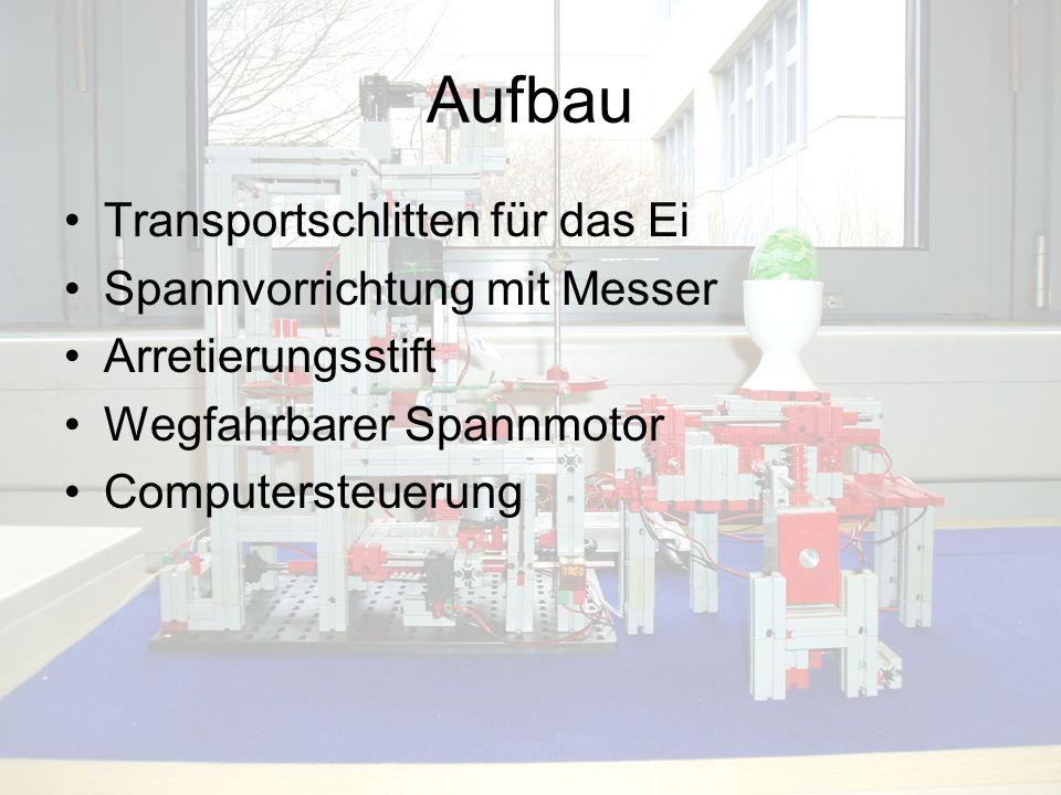 Aufbau Transportschlitten für das Ei Spannvorrichtung mit Messer Arretierungsstift Wegfahrbarer Spannmotor Computersteuerung