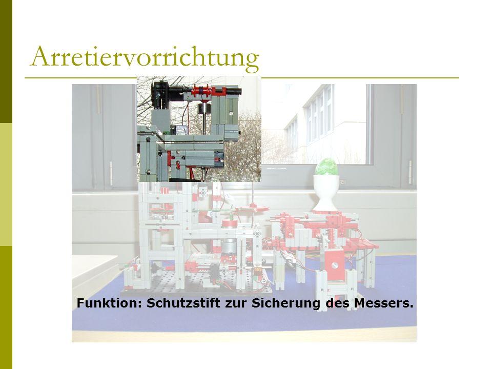Arretiervorrichtung Funktion: Schutzstift zur Sicherung des Messers.