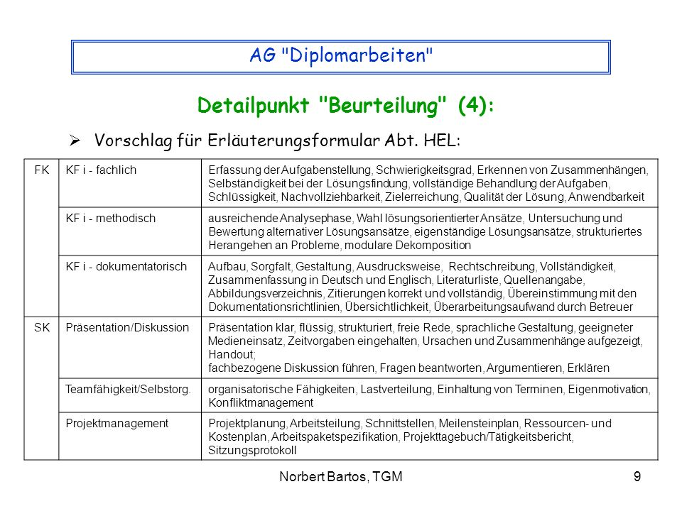 Norbert Bartos, TGM9 AG