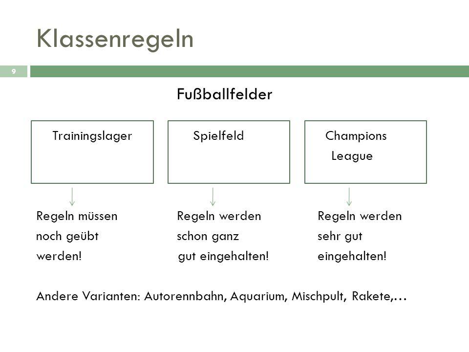 Klassenregeln 9 Fußballfelder Trainingslager Spielfeld Champions League Regeln müssen Regeln werden Regeln werden noch geübt schon ganz sehr gut werde