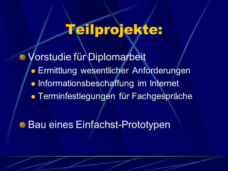 Teilprojekte: Vorstudie für Diplomarbeit Ermittlung wesentlicher Anforderungen Informationsbeschaffung im Internet Terminfestlegungen für Fachgespräche Bau eines Einfachst-Prototypen