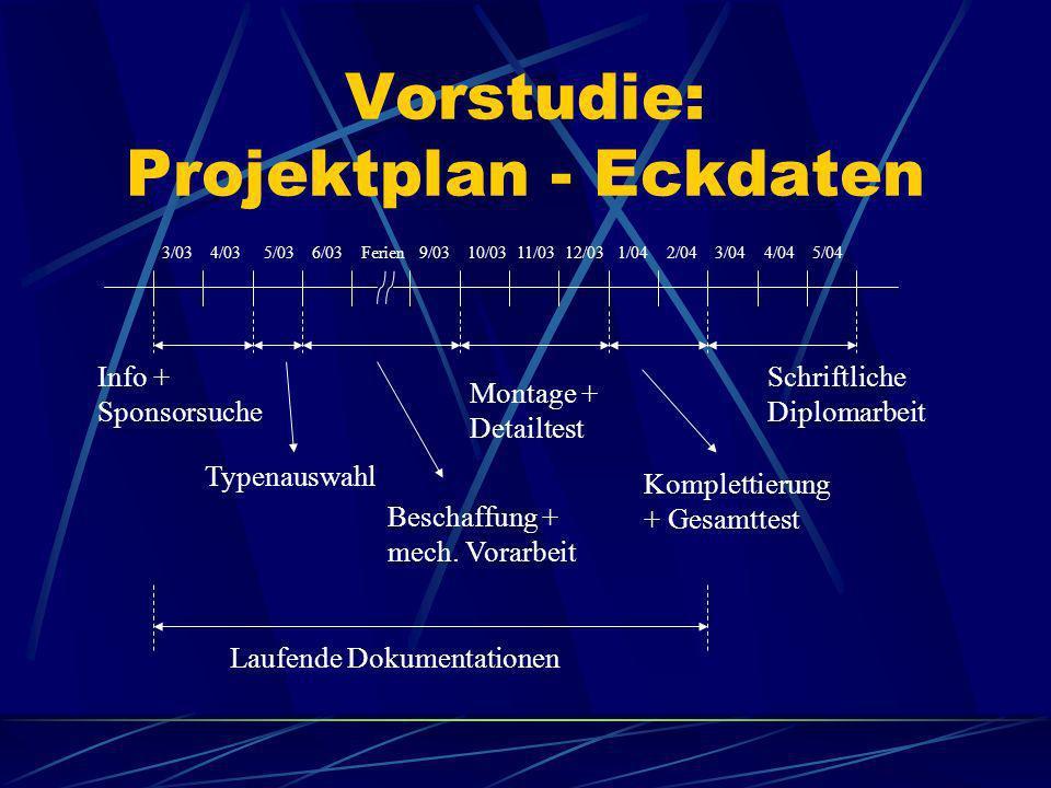 Vorstudie: Projektplan - Eckdaten 3/03 4/03 5/03 6/03 Ferien 9/03 10/03 11/03 12/03 1/04 2/04 3/04 4/04 5/04 Info + Sponsorsuche Schriftliche Diplomarbeit Komplettierung + Gesamttest Montage + Detailtest Beschaffung + mech.