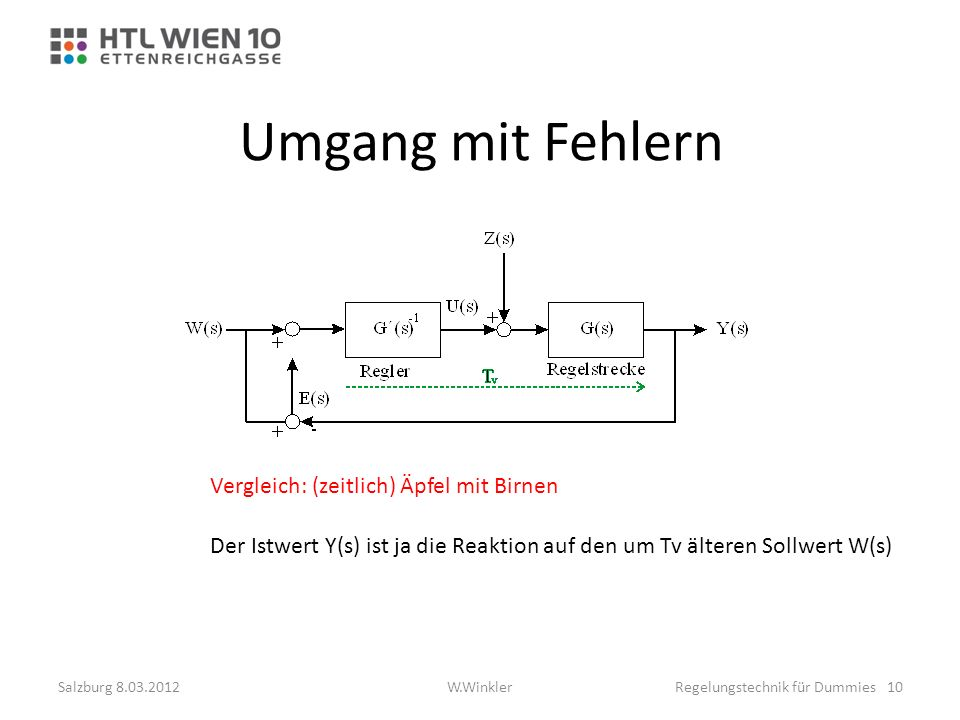 Umgang mit Fehlern Vergleich: (zeitlich) Äpfel mit Birnen Der Istwert Y(s) ist ja die Reaktion auf den um Tv älteren Sollwert W(s) Salzburg 8.03.2012R