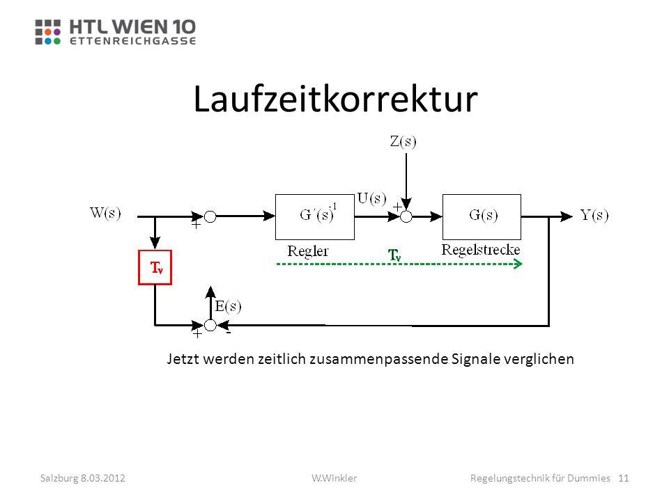 Laufzeitkorrektur Jetzt werden zeitlich zusammenpassende Signale verglichen Salzburg 8.03.2012Regelungstechnik für Dummies 11W.Winkler