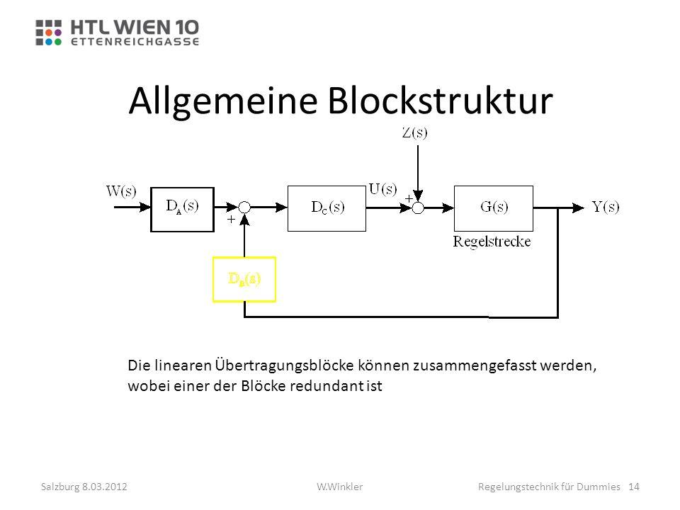 Allgemeine Blockstruktur Die linearen Übertragungsblöcke können zusammengefasst werden, wobei einer der Blöcke redundant ist Salzburg 8.03.2012Regelun