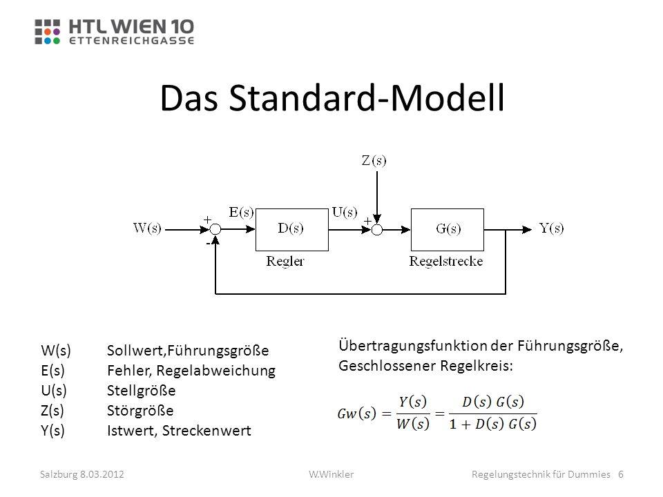 Das Standard-Modell W(s)Sollwert,Führungsgröße E(s)Fehler, Regelabweichung U(s)Stellgröße Z(s)Störgröße Y(s)Istwert, Streckenwert Übertragungsfunktion