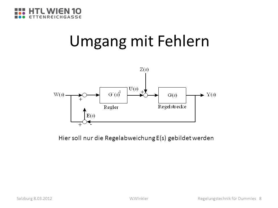 Umgang mit Fehlern Hier soll nur die Regelabweichung E(s) gebildet werden Salzburg 8.03.2012Regelungstechnik für Dummies 8W.Winkler