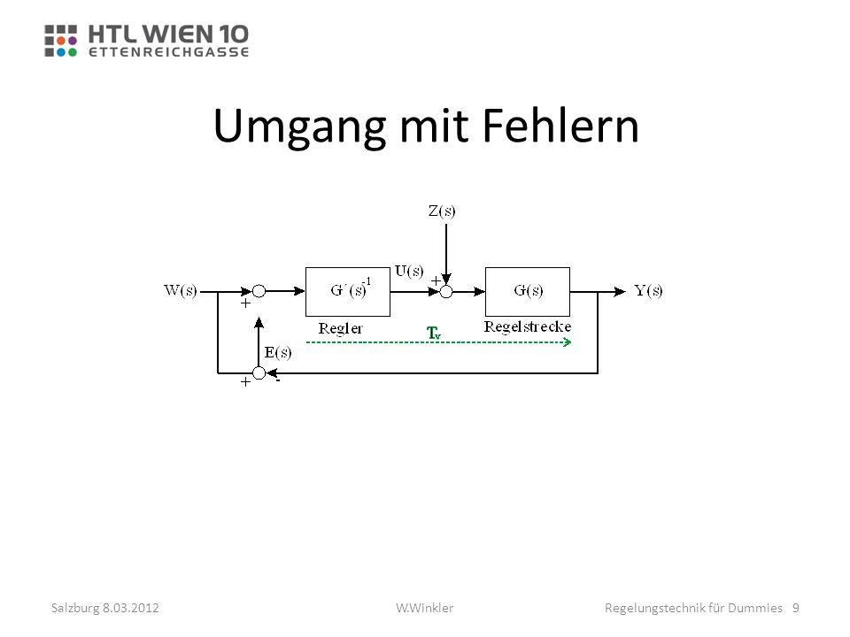 Umgang mit Fehlern Salzburg 8.03.2012Regelungstechnik für Dummies 9W.Winkler
