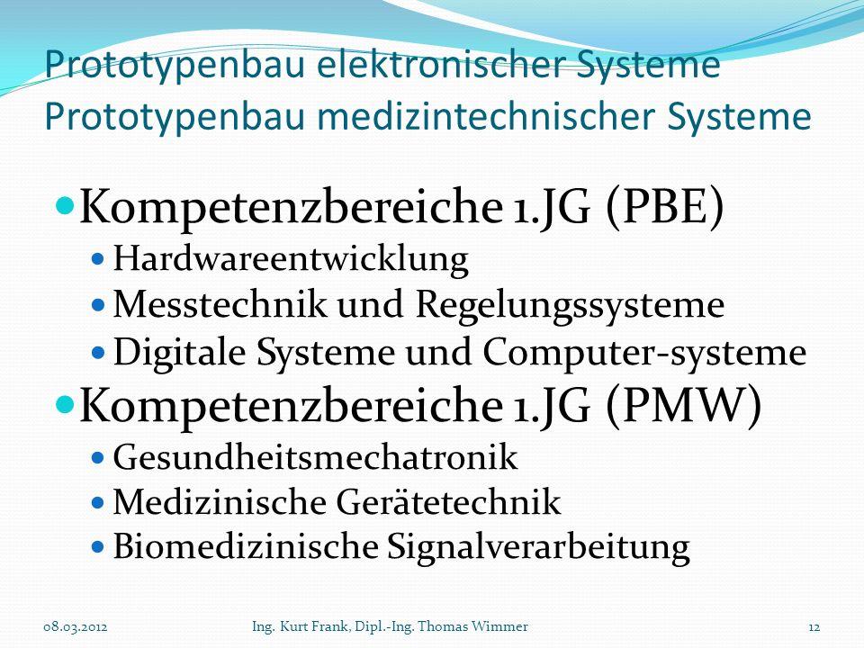 Prototypenbau elektronischer Systeme Prototypenbau medizintechnischer Systeme Kompetenzbereiche 1.JG (PBE) Hardwareentwicklung Messtechnik und Regelun