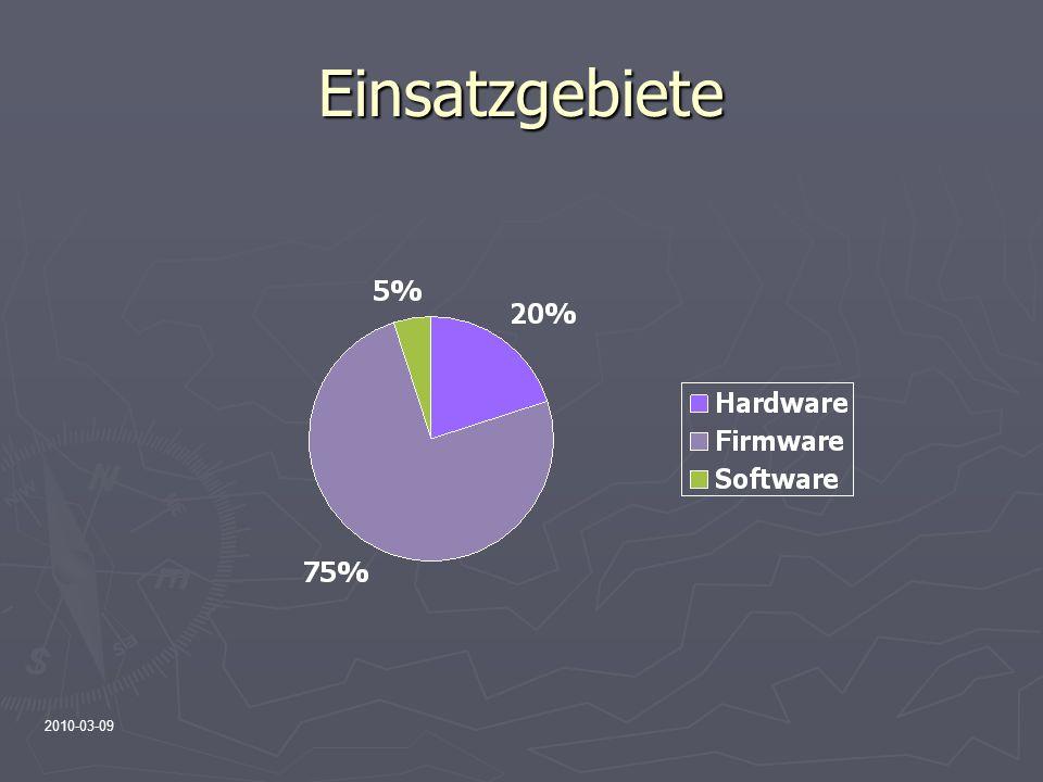 2010-03-09 Einsatzgebiete