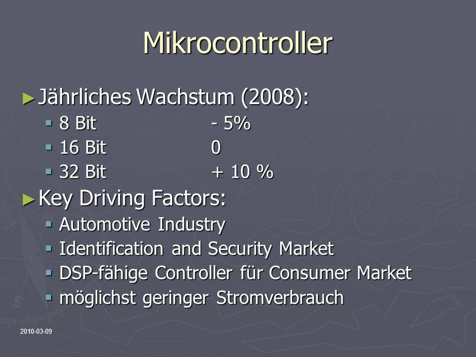 2010-03-09 Mikrocontroller Jährliches Wachstum (2008): Jährliches Wachstum (2008): 8 Bit- 5% 8 Bit- 5% 16 Bit0 16 Bit0 32 Bit+ 10 % 32 Bit+ 10 % Key D