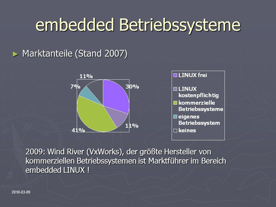 2010-03-09 embedded Betriebssysteme Marktanteile (Stand 2007) Marktanteile (Stand 2007) 2009: Wind River (VxWorks), der größte Hersteller von kommerzi