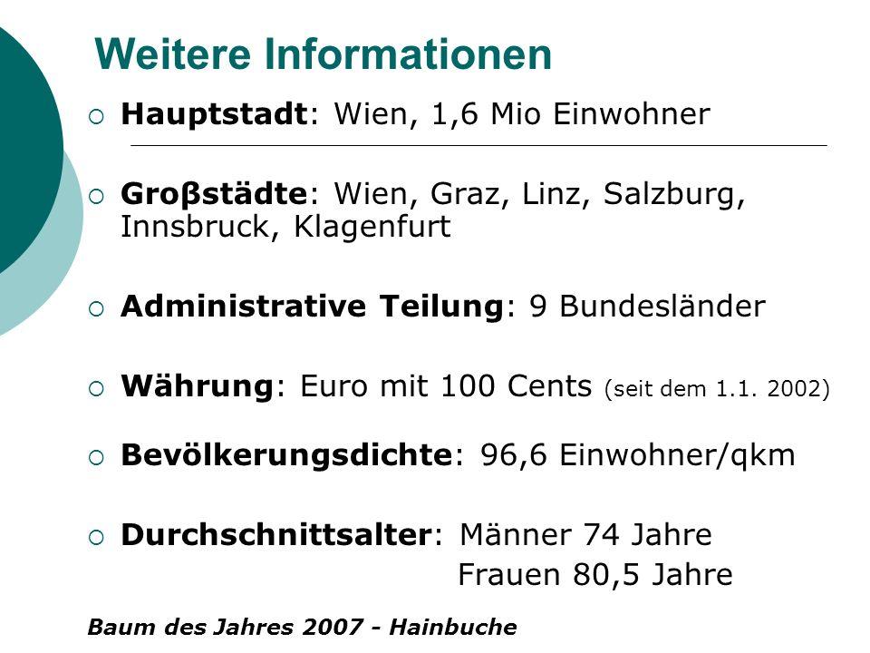 Weitere Informationen Hauptstadt: Wien, 1,6 Mio Einwohner Groβstädte: Wien, Graz, Linz, Salzburg, Innsbruck, Klagenfurt Administrative Teilung: 9 Bundesländer Währung: Euro mit 100 Cents (seit dem 1.1.