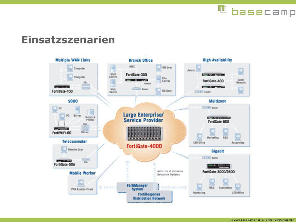 © 2004 base-camp Kadl & Partner BeratungsgmbH Einsatzszenarien