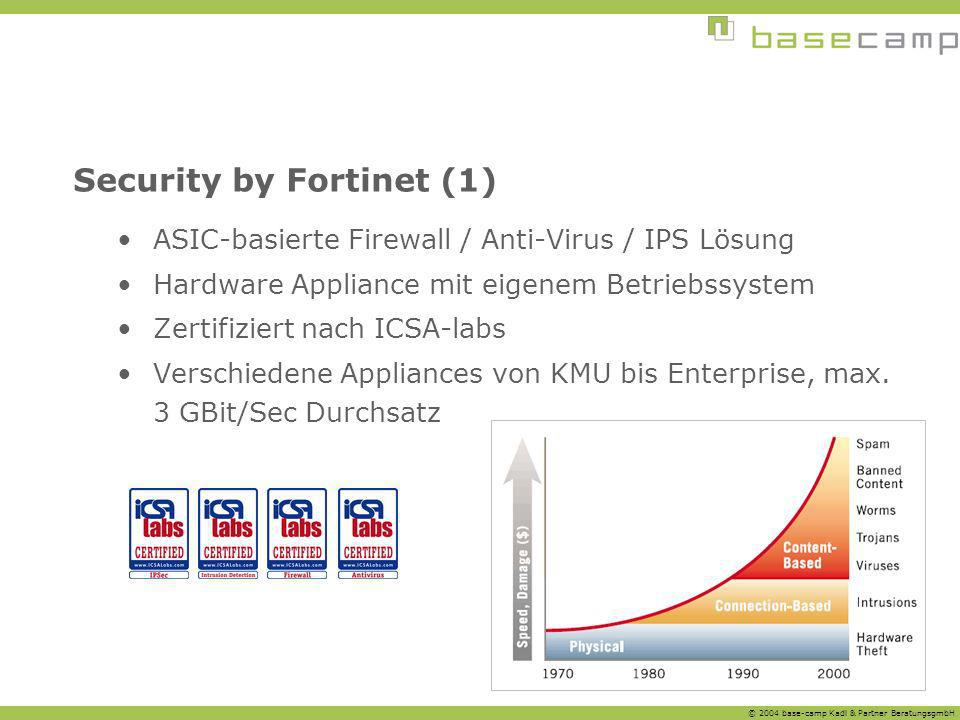 © 2004 base-camp Kadl & Partner BeratungsgmbH Security by Fortinet (2)