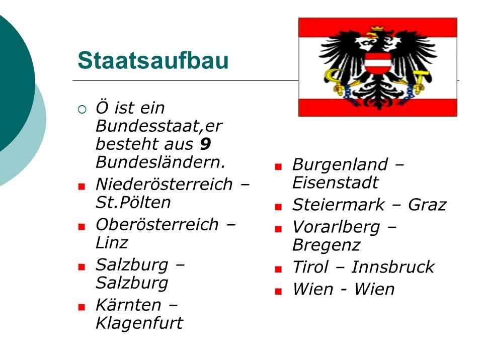 Staatsaufbau Ö ist ein Bundesstaat,er besteht aus 9 Bundesländern. Niederösterreich – St.Pölten Oberösterreich – Linz Salzburg – Salzburg Kärnten – Kl