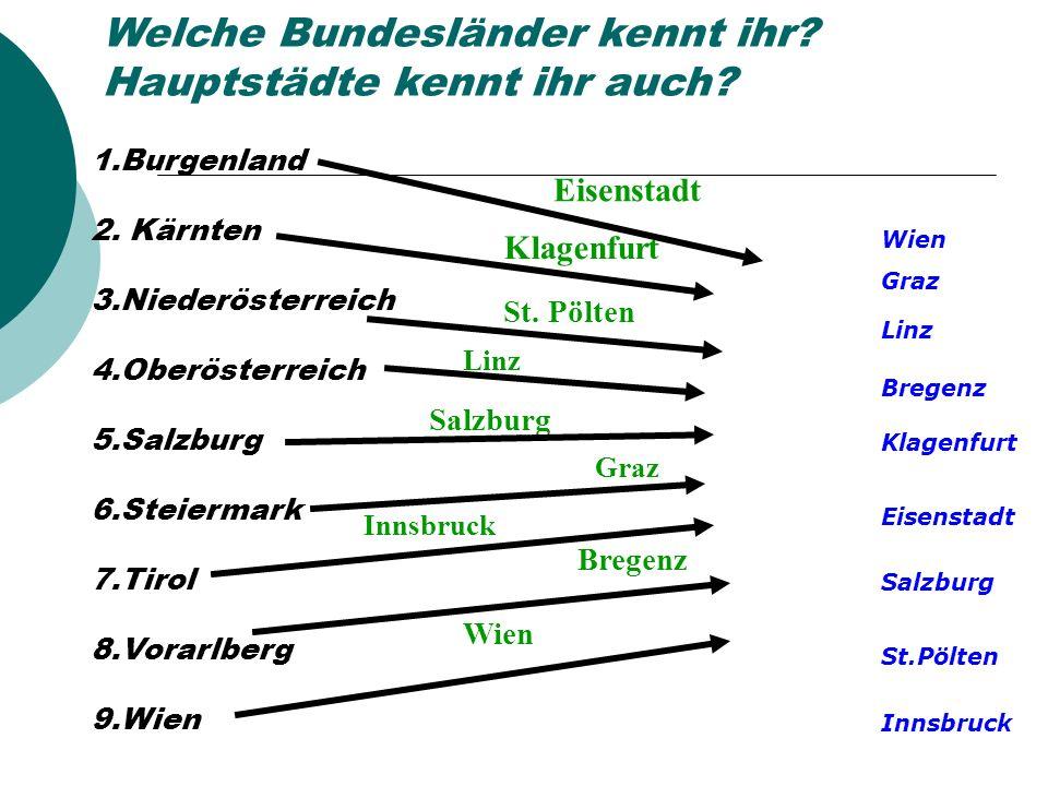 Welche Bundesländer kennt ihr? Hauptstädte kennt ihr auch? 1.Burgenland 2. Kärnten 3.Niederösterreich 4.Oberösterreich 5.Salzburg 6.Steiermark 7.Tirol