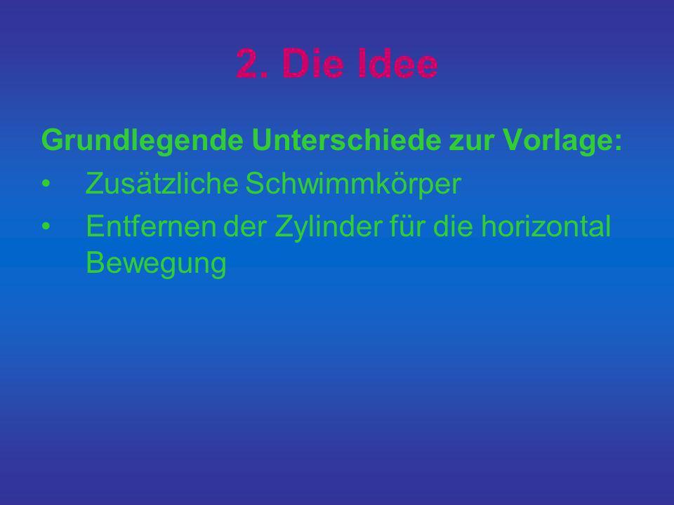 2. Die Idee Grundlegende Unterschiede zur Vorlage: Zusätzliche Schwimmkörper Entfernen der Zylinder für die horizontal Bewegung
