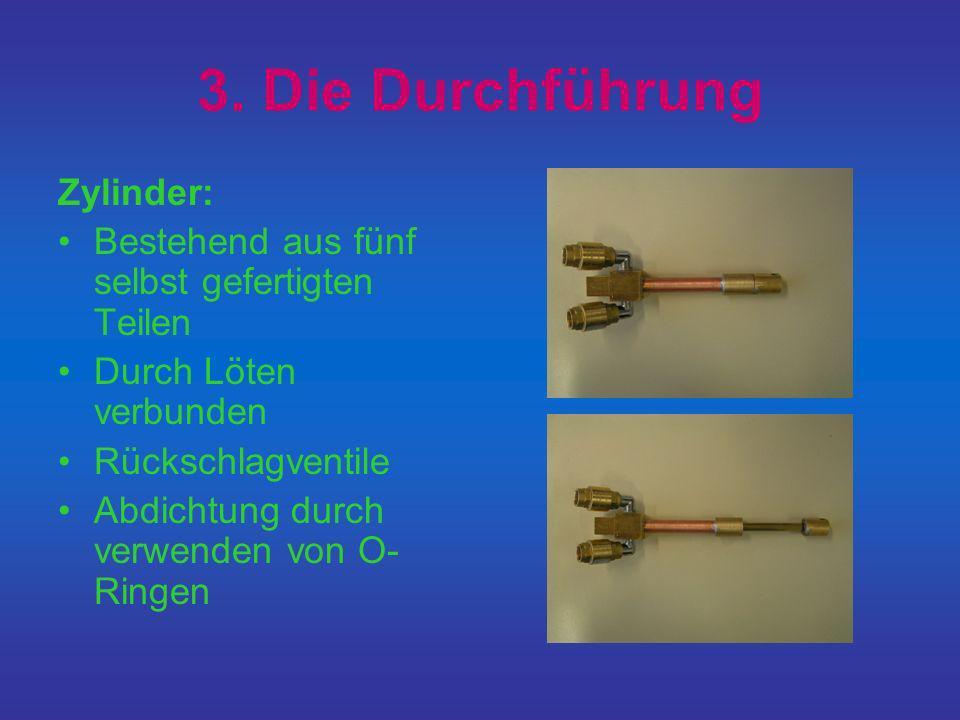 3. Die Durchführung Zylinder: Bestehend aus fünf selbst gefertigten Teilen Durch Löten verbunden Rückschlagventile Abdichtung durch verwenden von O- R