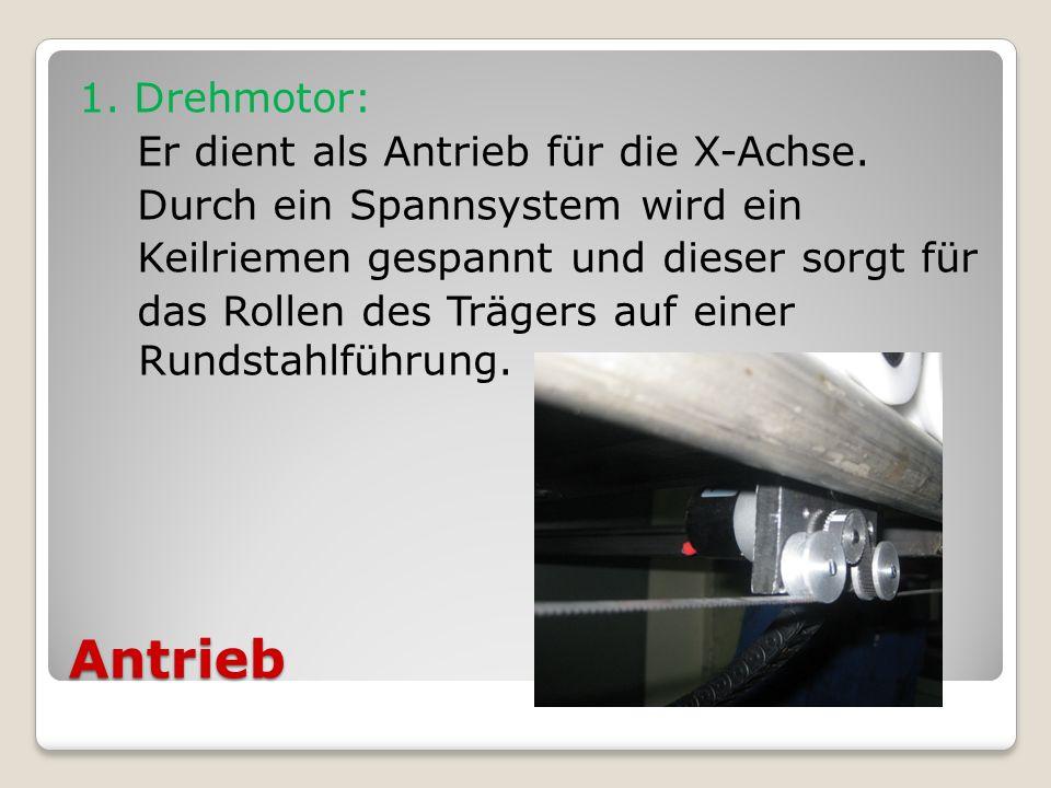 Antrieb 1. Drehmotor: Er dient als Antrieb für die X-Achse. Durch ein Spannsystem wird ein Keilriemen gespannt und dieser sorgt für das Rollen des Trä