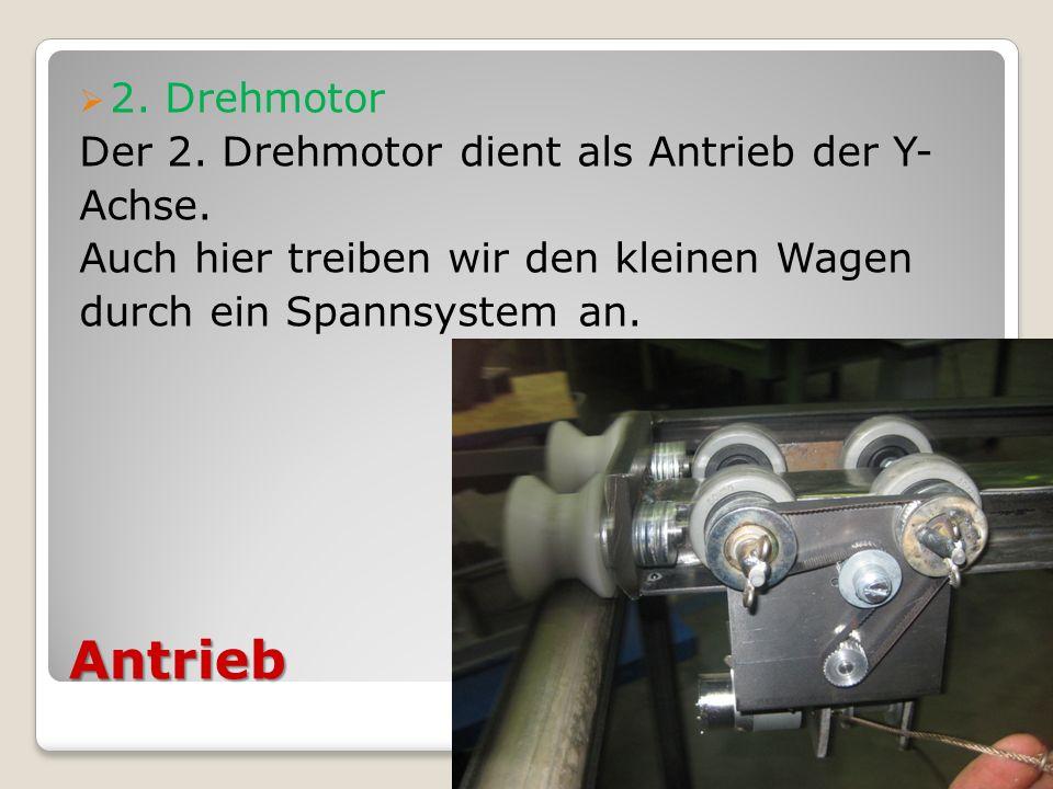 Antrieb 2. Drehmotor Der 2. Drehmotor dient als Antrieb der Y- Achse. Auch hier treiben wir den kleinen Wagen durch ein Spannsystem an.