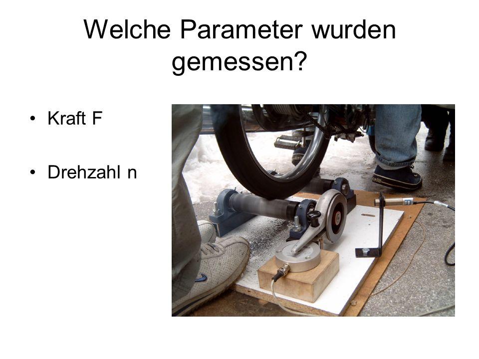 Welche Parameter wurden gemessen? Kraft F Drehzahl n