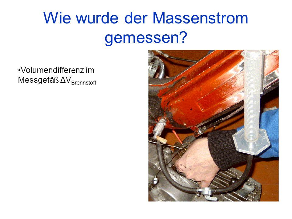 Wie wurde der Massenstrom gemessen? Volumendifferenz im Messgefäß ΔV Brennstoff