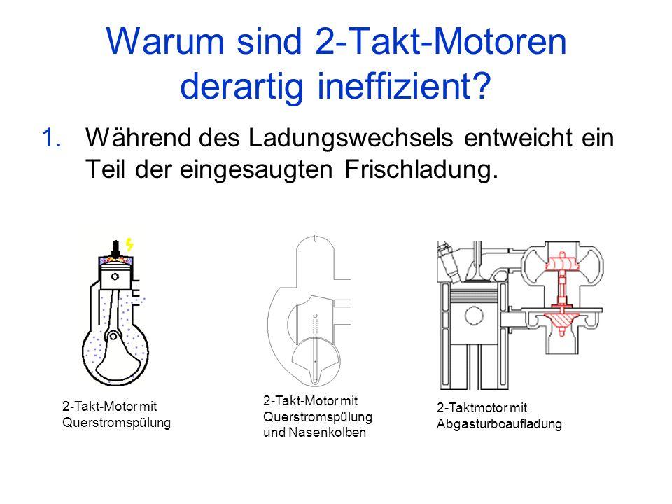 Warum sind 2-Takt-Motoren derartig ineffizient? 1.Während des Ladungswechsels entweicht ein Teil der eingesaugten Frischladung. 2-Takt-Motor mit Quers