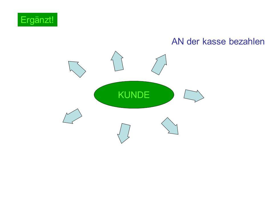 Ûbt Gespräche im Geschäft.Muster: K: Kann ich die Halbschuhe probieren.