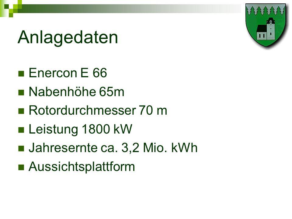Anlagedaten Enercon E 66 Nabenhöhe 65m Rotordurchmesser 70 m Leistung 1800 kW Jahresernte ca. 3,2 Mio. kWh Aussichtsplattform