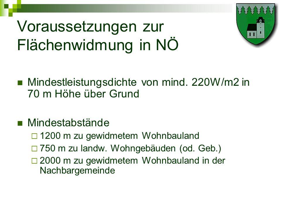 Voraussetzungen zur Flächenwidmung in NÖ Mindestleistungsdichte von mind. 220W/m2 in 70 m Höhe über Grund Mindestabstände 1200 m zu gewidmetem Wohnbau