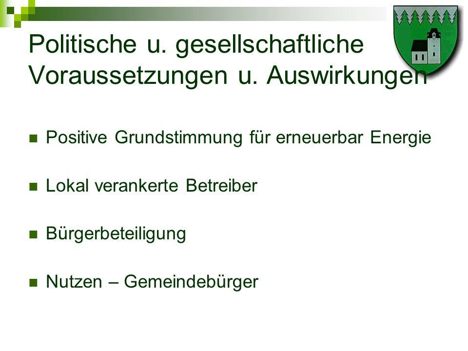 Politische u. gesellschaftliche Voraussetzungen u. Auswirkungen Positive Grundstimmung für erneuerbar Energie Lokal verankerte Betreiber Bürgerbeteili