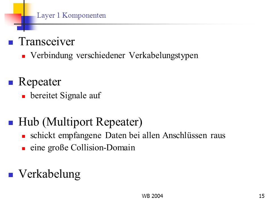 WB 200415 Layer 1 Komponenten Transceiver Verbindung verschiedener Verkabelungstypen Repeater bereitet Signale auf Hub (Multiport Repeater) schickt em