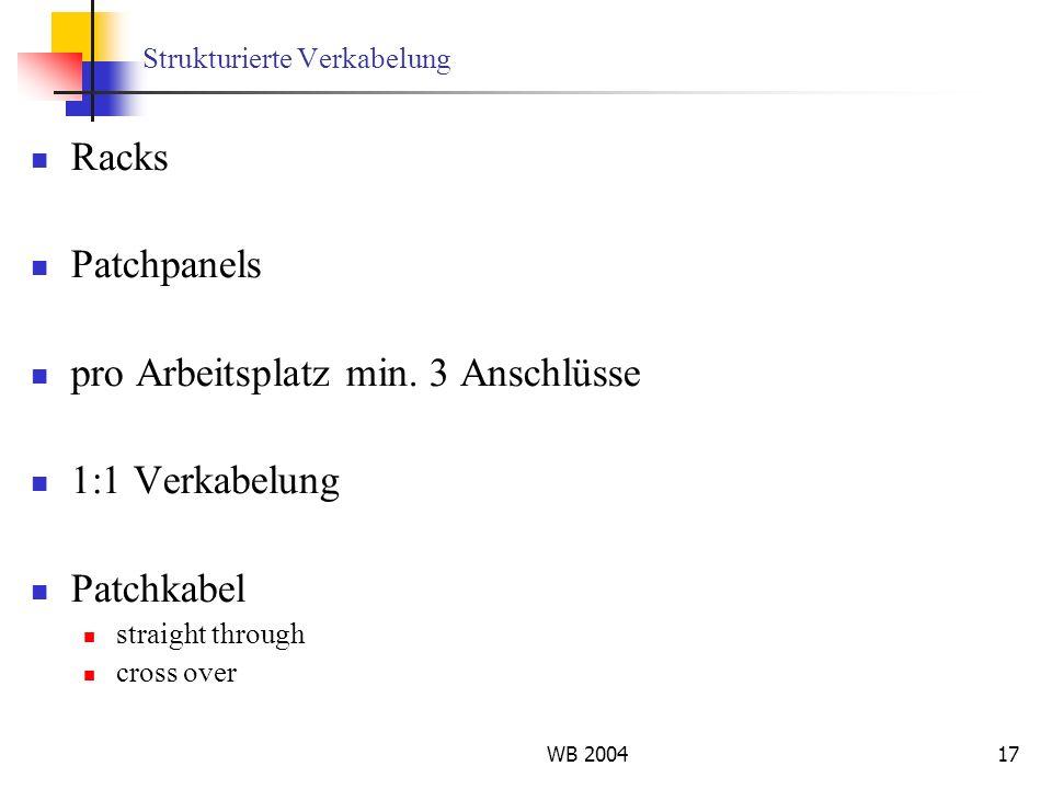 WB 200417 Strukturierte Verkabelung Racks Patchpanels pro Arbeitsplatz min. 3 Anschlüsse 1:1 Verkabelung Patchkabel straight through cross over