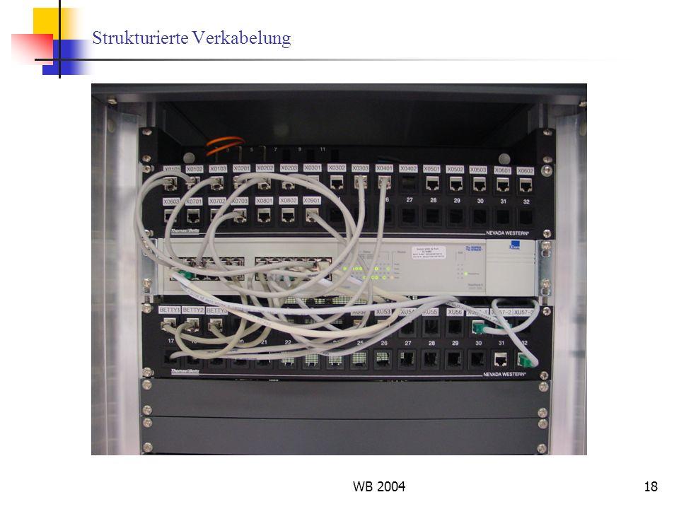 WB 200418 Strukturierte Verkabelung