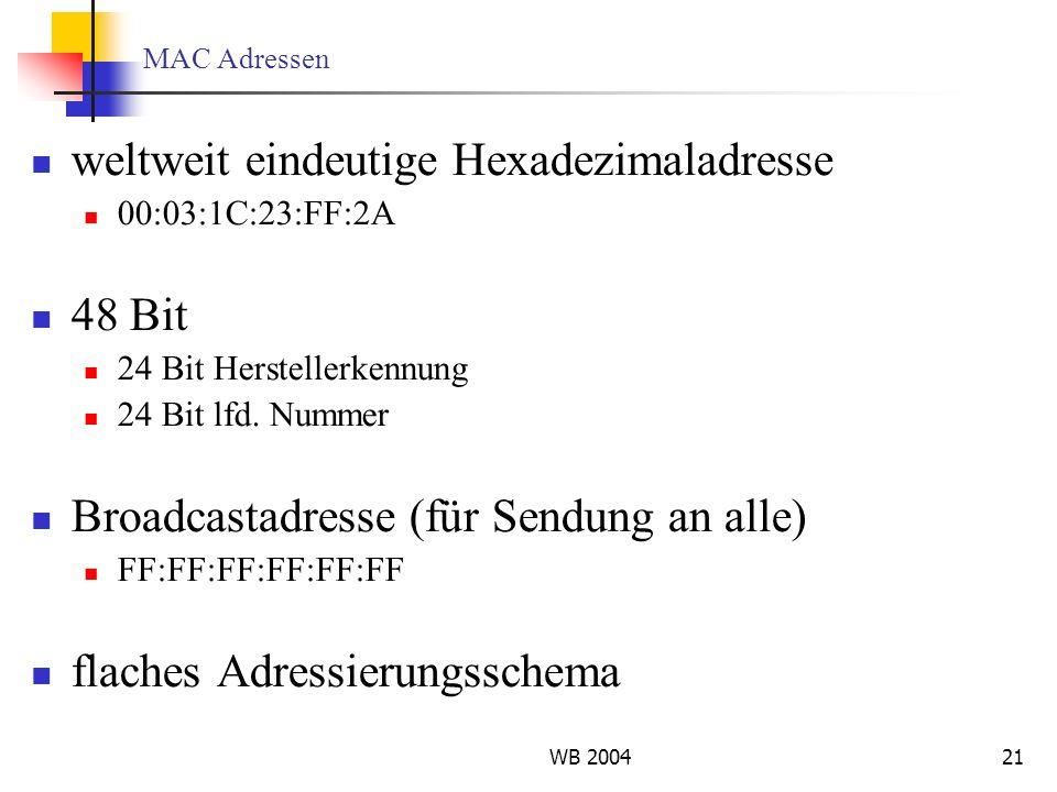 WB 200421 MAC Adressen weltweit eindeutige Hexadezimaladresse 00:03:1C:23:FF:2A 48 Bit 24 Bit Herstellerkennung 24 Bit lfd. Nummer Broadcastadresse (f
