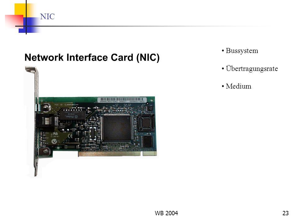 WB 200423 NIC Bussystem Übertragungsrate Medium