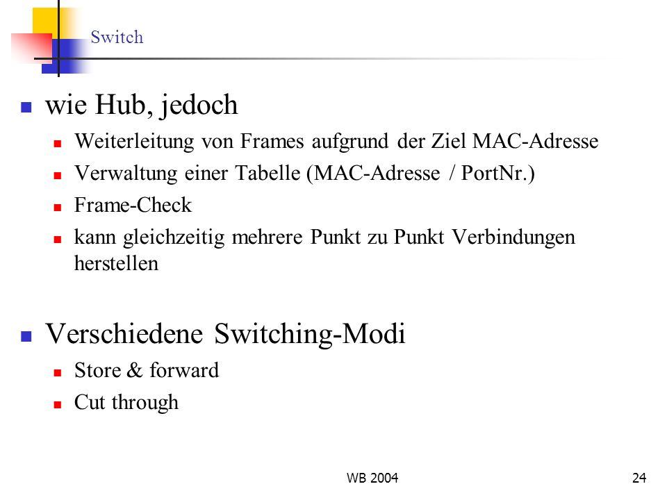 WB 200424 Switch wie Hub, jedoch Weiterleitung von Frames aufgrund der Ziel MAC-Adresse Verwaltung einer Tabelle (MAC-Adresse / PortNr.) Frame-Check k