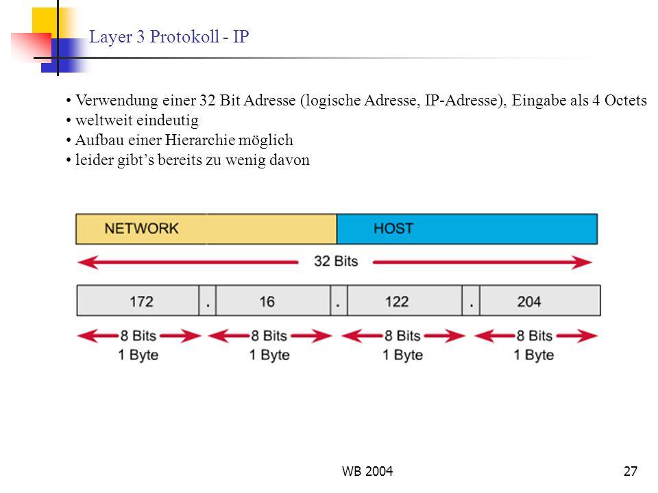 WB 200427 Layer 3 Protokoll - IP Verwendung einer 32 Bit Adresse (logische Adresse, IP-Adresse), Eingabe als 4 Octets weltweit eindeutig Aufbau einer