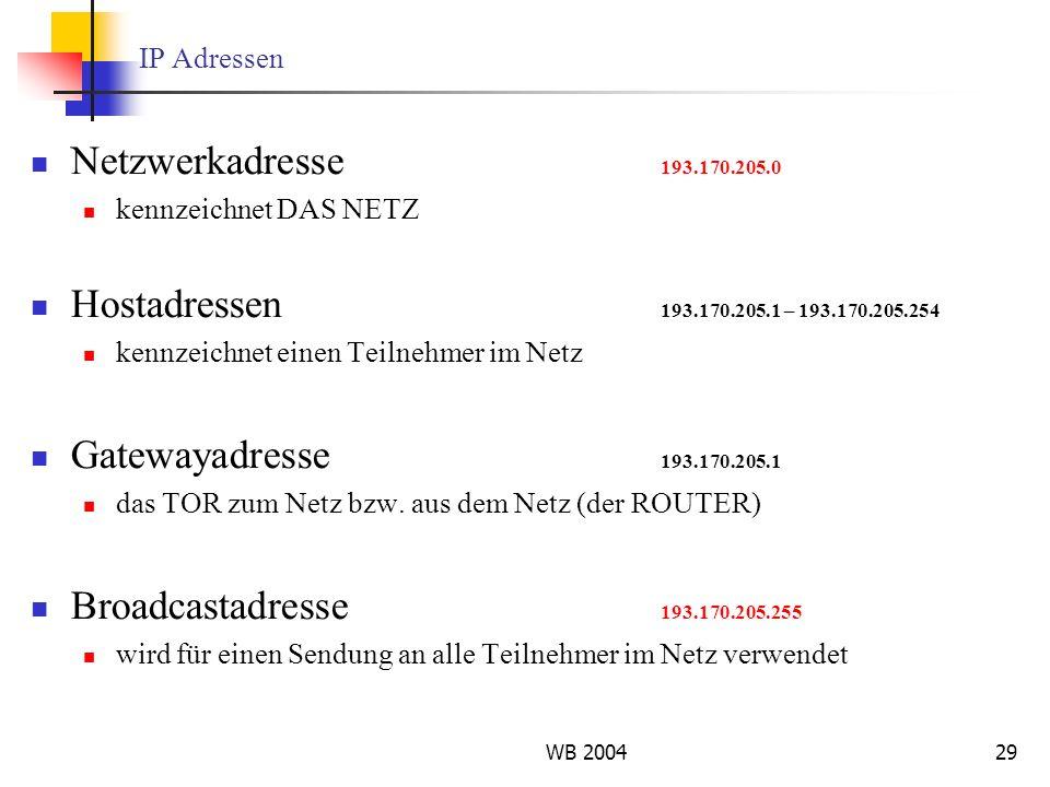 WB 200429 IP Adressen Netzwerkadresse 193.170.205.0 kennzeichnet DAS NETZ Hostadressen 193.170.205.1 – 193.170.205.254 kennzeichnet einen Teilnehmer i