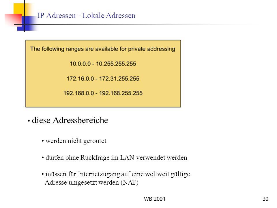 WB 200430 IP Adressen – Lokale Adressen diese Adressbereiche werden nicht geroutet dürfen ohne Rückfrage im LAN verwendet werden müssen für Internetzu