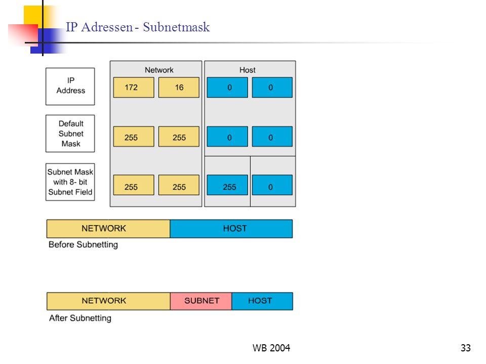 WB 200433 IP Adressen - Subnetmask
