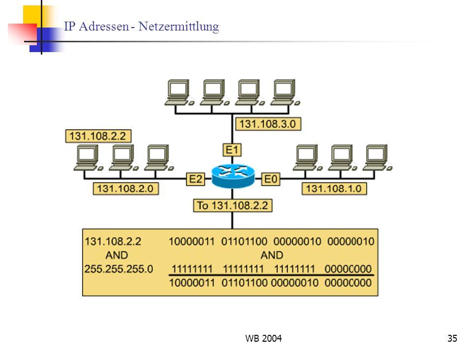 WB 200435 IP Adressen - Netzermittlung