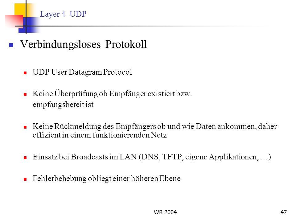 WB 200447 Layer 4UDP Verbindungsloses Protokoll UDP User Datagram Protocol Keine Überprüfung ob Empfänger existiert bzw. empfangsbereit ist Keine Rück