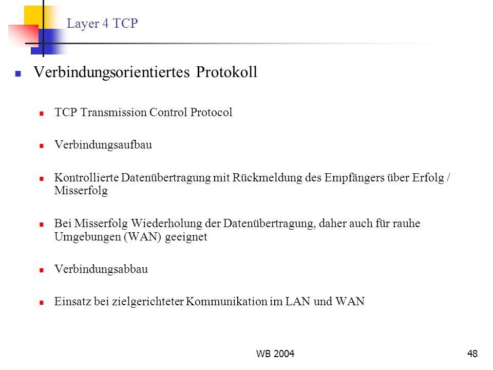 WB 200448 Layer 4 TCP Verbindungsorientiertes Protokoll TCP Transmission Control Protocol Verbindungsaufbau Kontrollierte Datenübertragung mit Rückmel