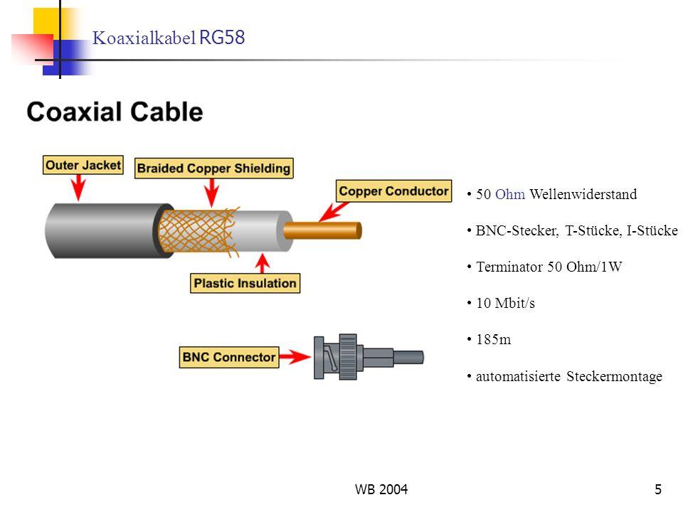 WB 20045 Koaxialkabel RG58 50 Ohm Wellenwiderstand BNC-Stecker, T-Stücke, I-Stücke Terminator 50 Ohm/1W 10 Mbit/s 185m automatisierte Steckermontage