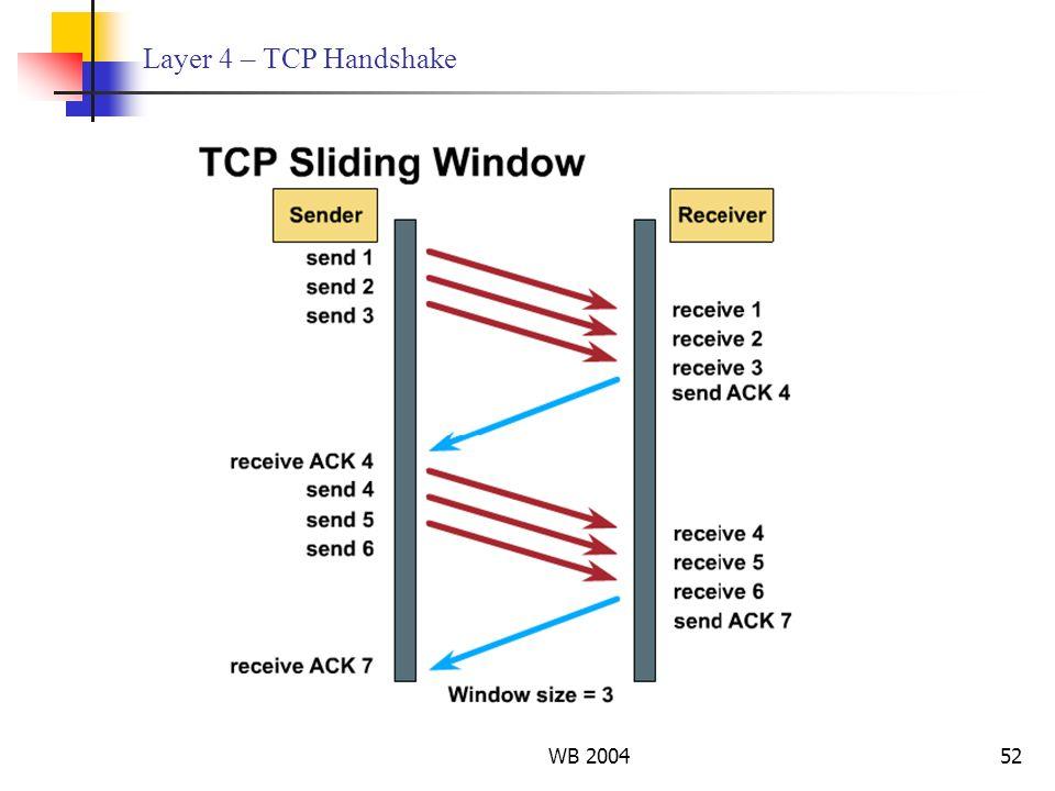 WB 200452 Layer 4 – TCP Handshake