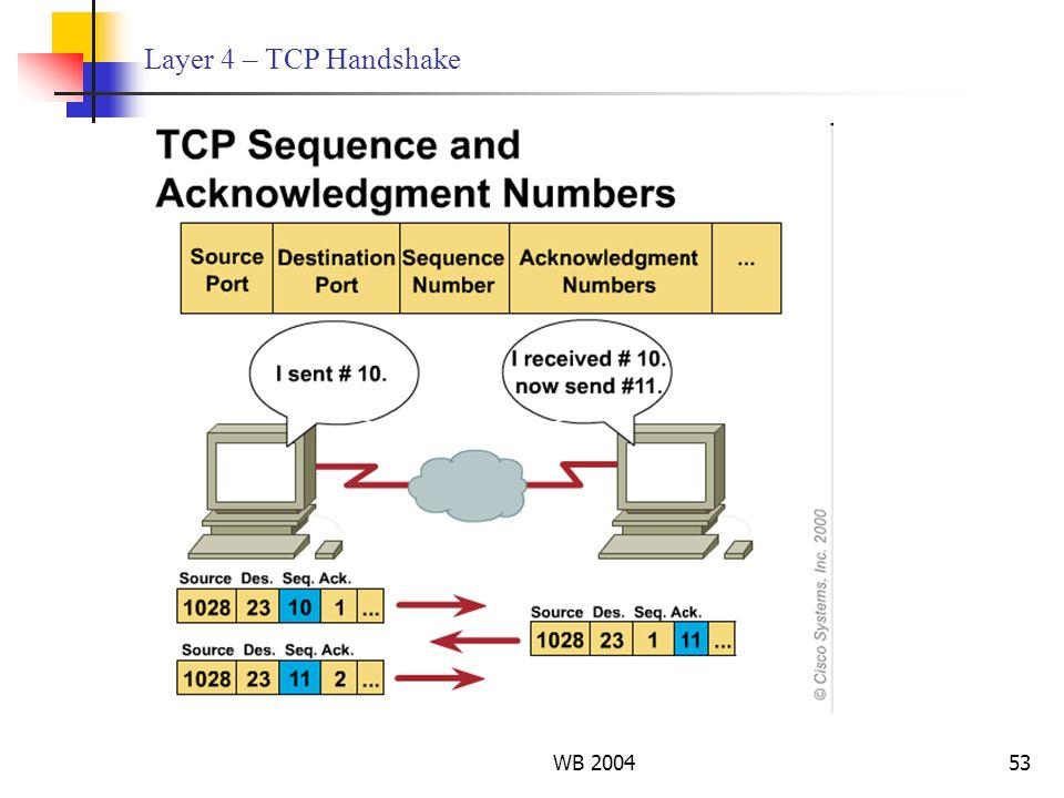 WB 200453 Layer 4 – TCP Handshake